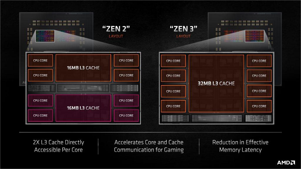 AMD RYZEN 5000 - Zen3 mikroarhitektura - unapređen L3 keš